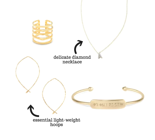 How to create a Jewelry Capsule